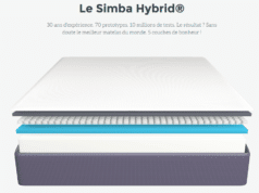 black friday matelas simba